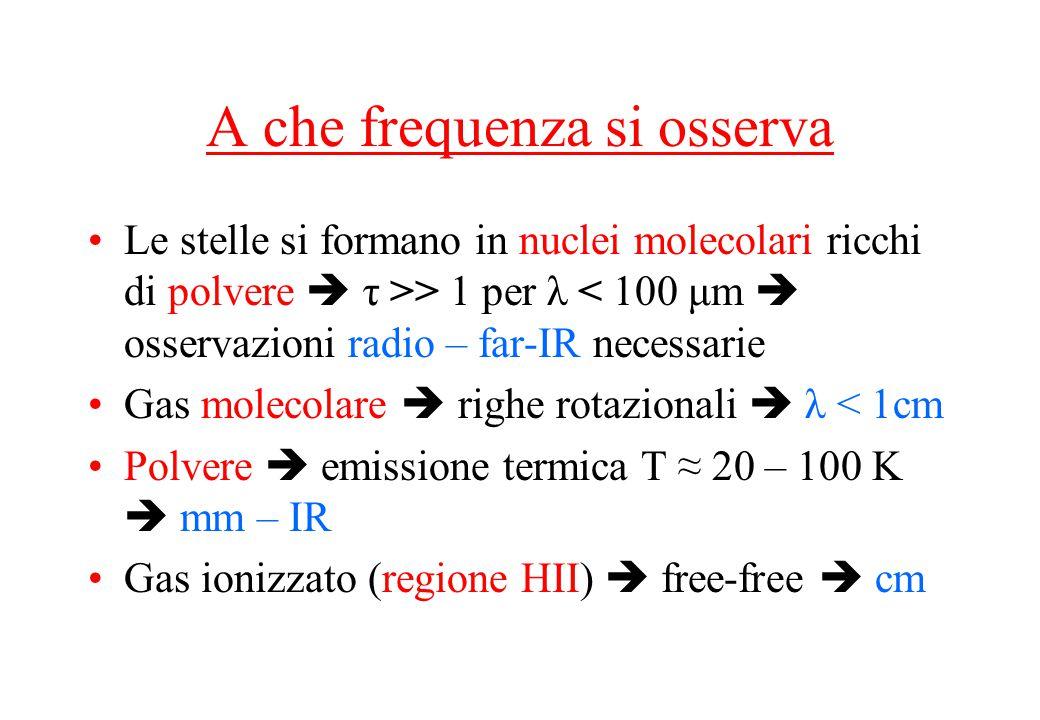 Con cosa si osserva Radiotelescopi ad antenna singola (< 300 m)  risoluzione angolare HPBW = 10-60 arcsec  nubi molecolari, clump Interferometri connessi (< 36 km)  HPBW = 0.05-10 arcsec  dischi, outflow Very Long Baseline Interferometry (diametro terrestre)  HPBW = 1-10 mas  dischi, jet