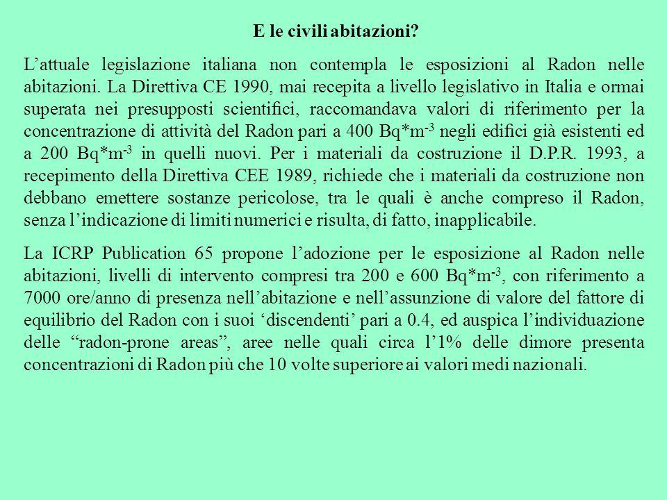 E le civili abitazioni? L'attuale legislazione italiana non contempla le esposizioni al Radon nelle abitazioni. La Direttiva CE 1990, mai recepita a l