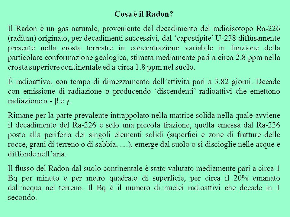 Cosa è il Radon? Il Radon è un gas naturale, proveniente dal decadimento del radioisotopo Ra-226 (radium) originato, per decadimenti successivi, dal '