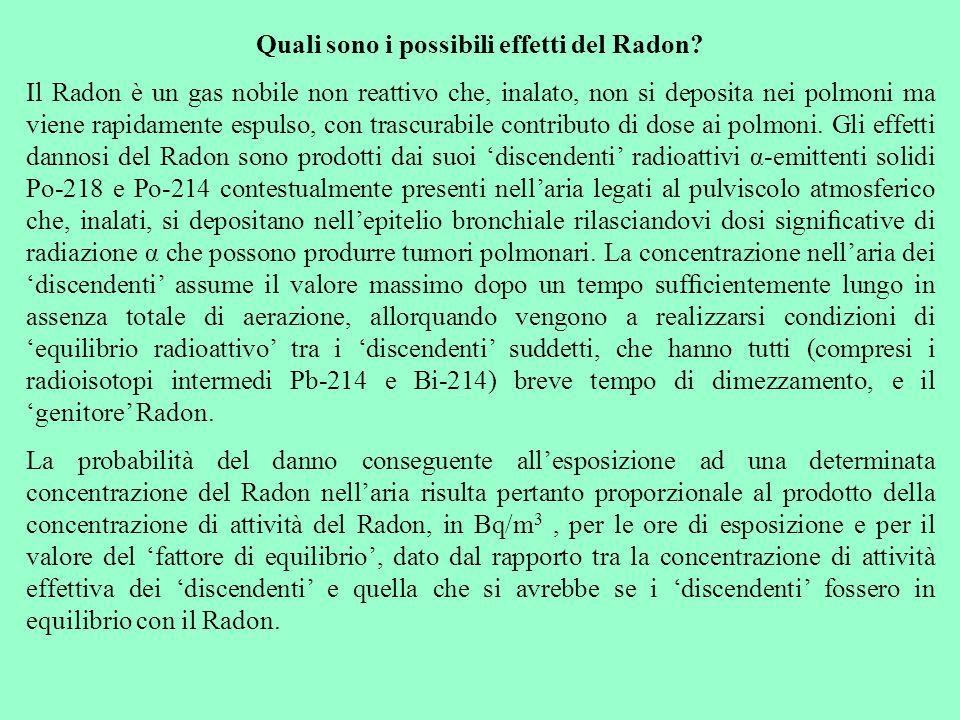 Quali sono i possibili effetti del Radon? Il Radon è un gas nobile non reattivo che, inalato, non si deposita nei polmoni ma viene rapidamente espulso