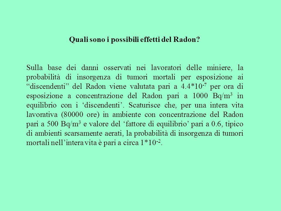 Quali sono i possibili effetti del Radon? Sulla base dei danni osservati nei lavoratori delle miniere, la probabilità di insorgenza di tumori mortali