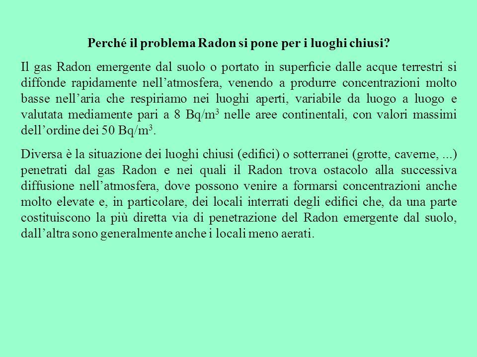 Perché il problema Radon si pone per i luoghi chiusi? Il gas Radon emergente dal suolo o portato in superficie dalle acque terrestri si diffonde rapida