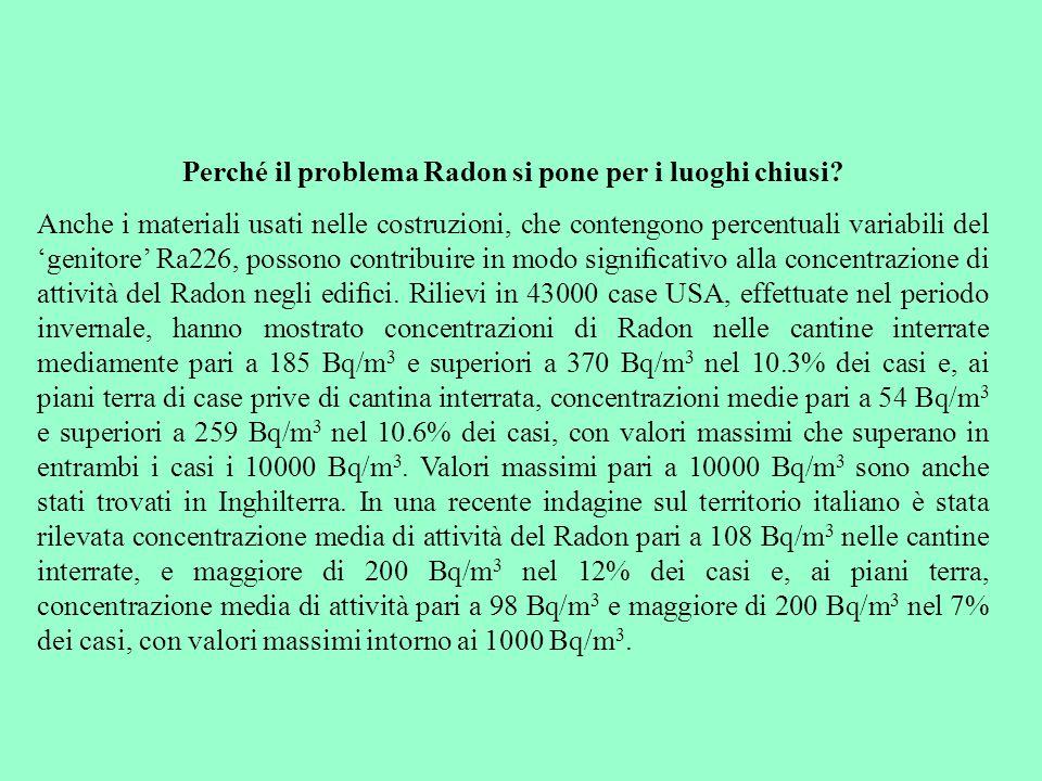 Perché il problema Radon si pone per i luoghi chiusi? Anche i materiali usati nelle costruzioni, che contengono percentuali variabili del 'genitore' R