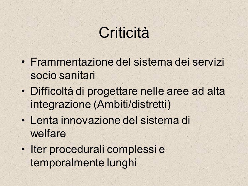 Criticità Frammentazione del sistema dei servizi socio sanitari Difficoltà di progettare nelle aree ad alta integrazione (Ambiti/distretti) Lenta inno