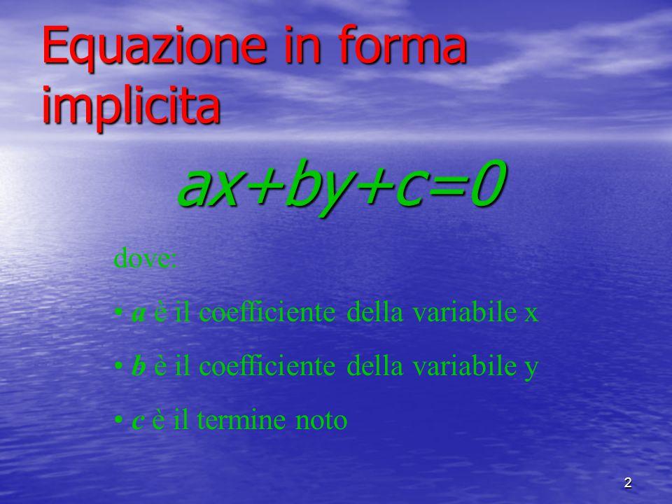 3 Equazione in forma esplicita y=mx+q dove: m è il coefficiente angolare q è l'ordinata all'origine