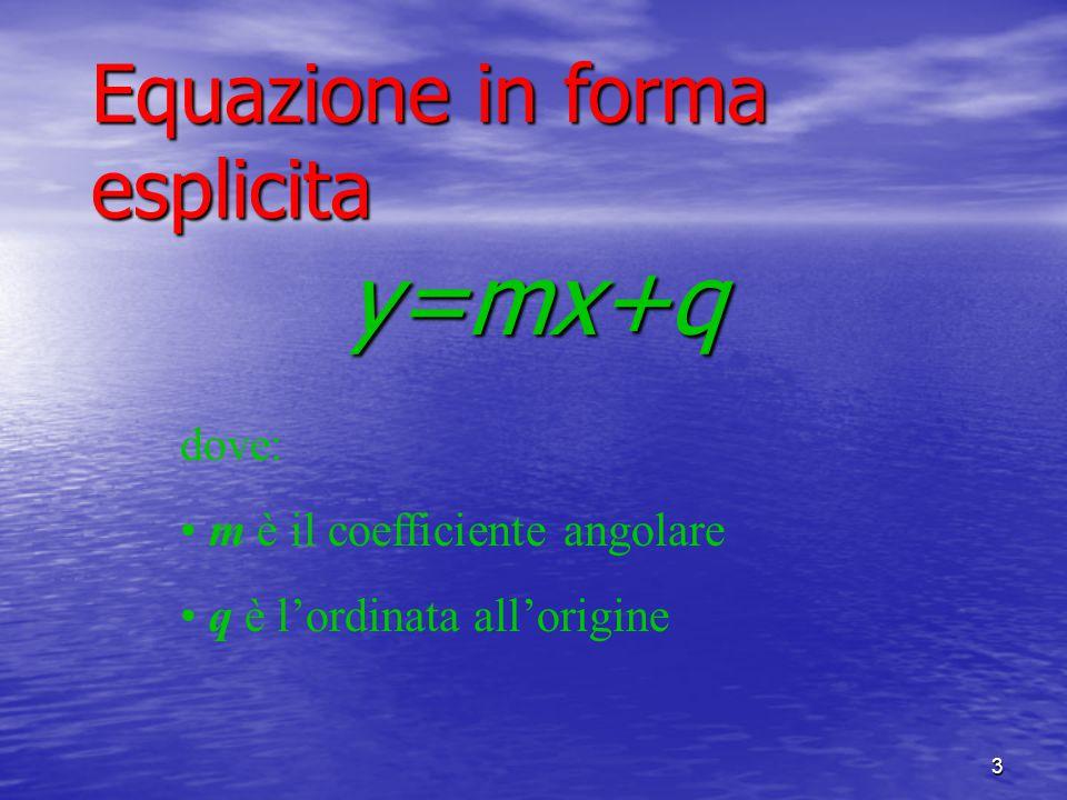 14 Equazione del fascio y-y 0 =m(x-x o ) - se m costante  fascio improprio - se m variabile  fascio proprio