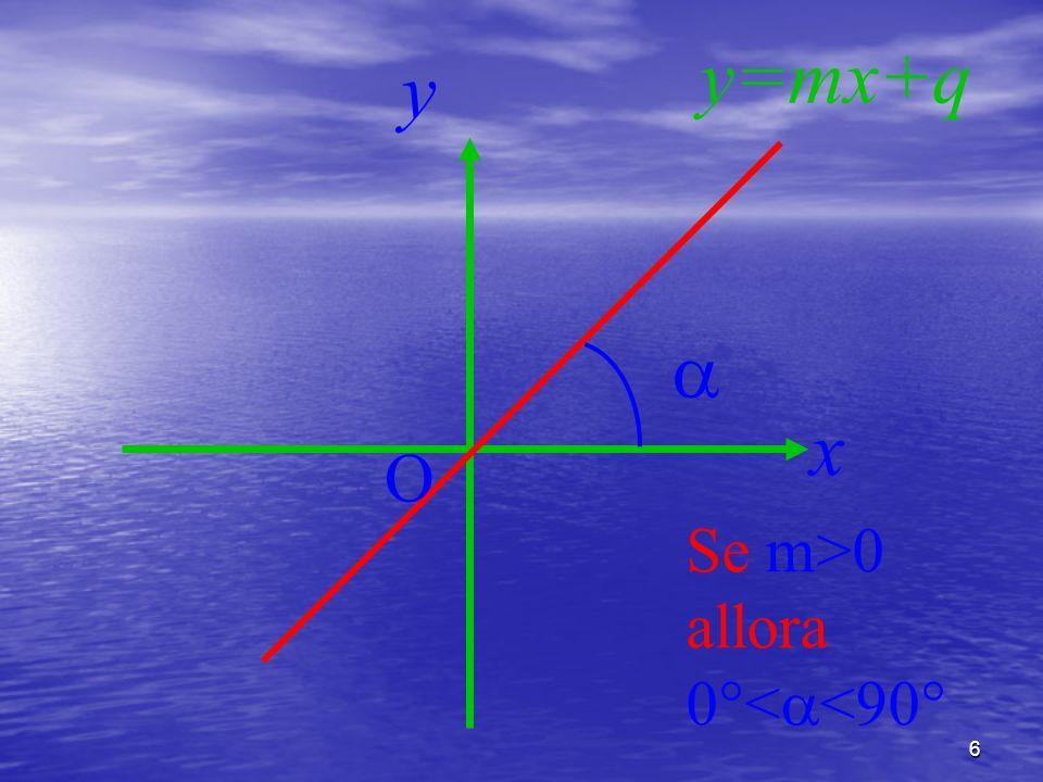 17 Condizione di perpendicolarità Due rette sono perpendicolari se e solo se il coefficiente angolare dell'una è inverso ed opposto al coefficiente angolare dell'altra retta