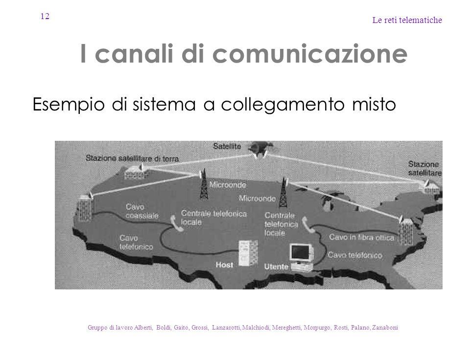 12 Le reti telematiche Gruppo di lavoro Alberti, Boldi, Gaito, Grossi, Lanzarotti, Malchiodi, Mereghetti, Morpurgo, Rosti, Palano, Zanaboni I canali d
