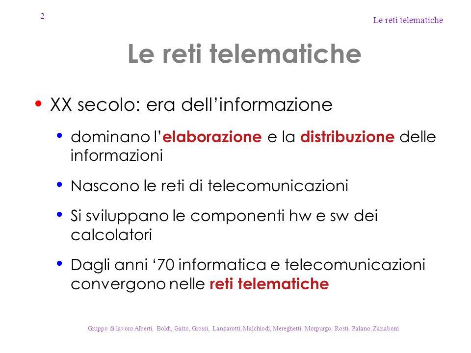 23 Le reti telematiche Gruppo di lavoro Alberti, Boldi, Gaito, Grossi, Lanzarotti, Malchiodi, Mereghetti, Morpurgo, Rosti, Palano, Zanaboni Rete di reti