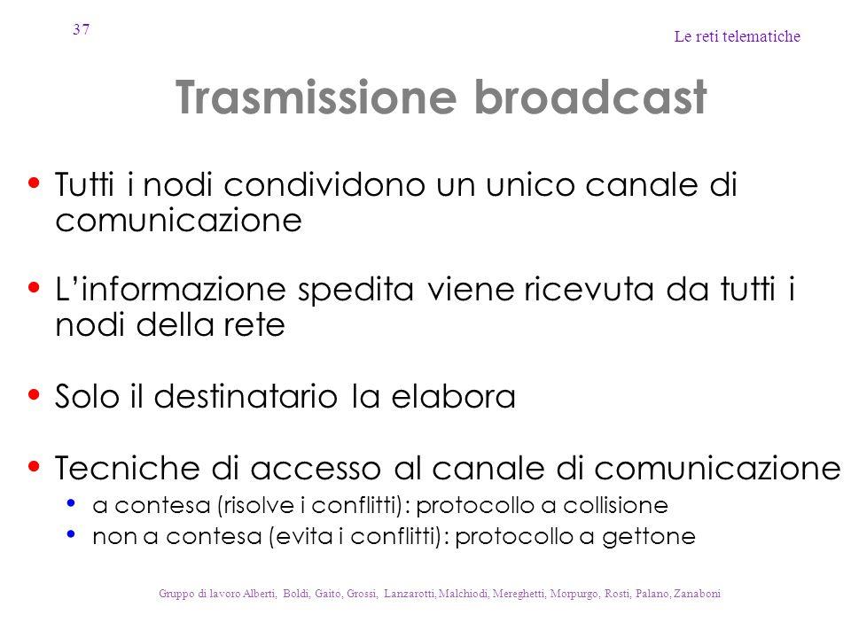 37 Le reti telematiche Gruppo di lavoro Alberti, Boldi, Gaito, Grossi, Lanzarotti, Malchiodi, Mereghetti, Morpurgo, Rosti, Palano, Zanaboni Trasmissio