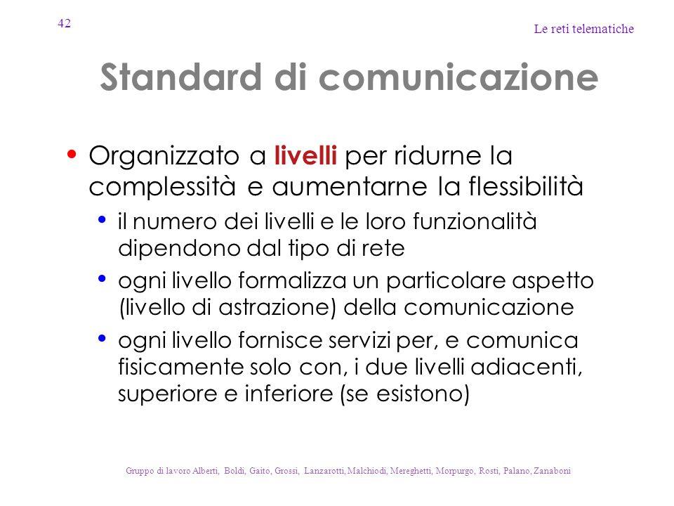 42 Le reti telematiche Gruppo di lavoro Alberti, Boldi, Gaito, Grossi, Lanzarotti, Malchiodi, Mereghetti, Morpurgo, Rosti, Palano, Zanaboni Standard d