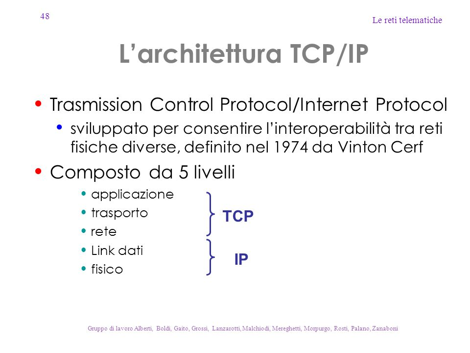 48 Le reti telematiche Gruppo di lavoro Alberti, Boldi, Gaito, Grossi, Lanzarotti, Malchiodi, Mereghetti, Morpurgo, Rosti, Palano, Zanaboni L'architettura TCP/IP Trasmission Control Protocol/Internet Protocol sviluppato per consentire l'interoperabilità tra reti fisiche diverse, definito nel 1974 da Vinton Cerf Composto da 5 livelli applicazione trasporto rete Link dati fisico TCP IP