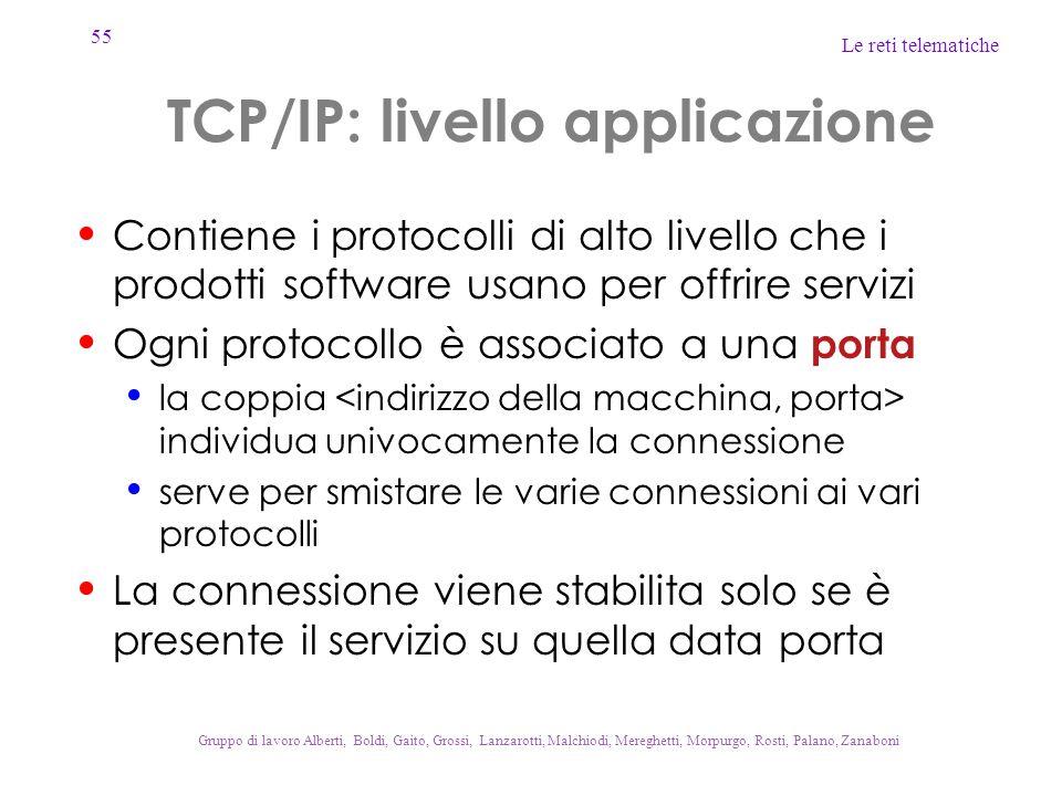 55 Le reti telematiche Gruppo di lavoro Alberti, Boldi, Gaito, Grossi, Lanzarotti, Malchiodi, Mereghetti, Morpurgo, Rosti, Palano, Zanaboni TCP/IP: li