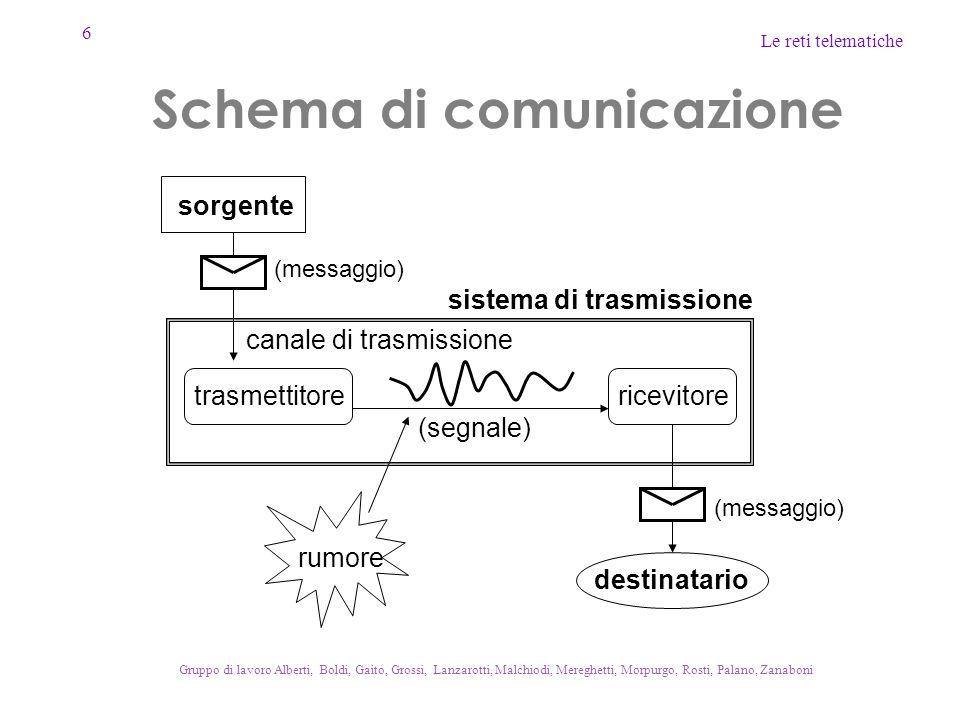 77 Le reti telematiche Gruppo di lavoro Alberti, Boldi, Gaito, Grossi, Lanzarotti, Malchiodi, Mereghetti, Morpurgo, Rosti, Palano, Zanaboni E domani.