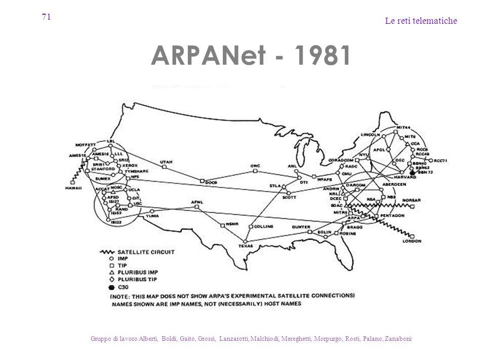 71 Le reti telematiche Gruppo di lavoro Alberti, Boldi, Gaito, Grossi, Lanzarotti, Malchiodi, Mereghetti, Morpurgo, Rosti, Palano, Zanaboni ARPANet - 1981