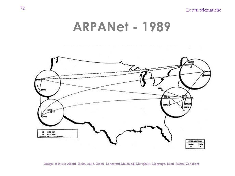 72 Le reti telematiche Gruppo di lavoro Alberti, Boldi, Gaito, Grossi, Lanzarotti, Malchiodi, Mereghetti, Morpurgo, Rosti, Palano, Zanaboni ARPANet - 1989