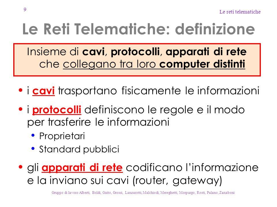 9 Le reti telematiche Gruppo di lavoro Alberti, Boldi, Gaito, Grossi, Lanzarotti, Malchiodi, Mereghetti, Morpurgo, Rosti, Palano, Zanaboni Le Reti Telematiche: definizione Insieme di cavi, protocolli, apparati di rete che collegano tra loro computer distinti i cavi trasportano fisicamente le informazioni i protocolli definiscono le regole e il modo per trasferire le informazioni Proprietari Standard pubblici gli apparati di rete codificano l'informazione e la inviano sui cavi (router, gateway)