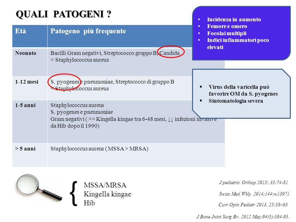 EtàPatogeno più frequente NeonatoBacilli Gram negativi, Streptococco gruppo B, Candida < Staphylococcus aureus 1-12 mesiS. pyogenes e pneumoniae, Stre