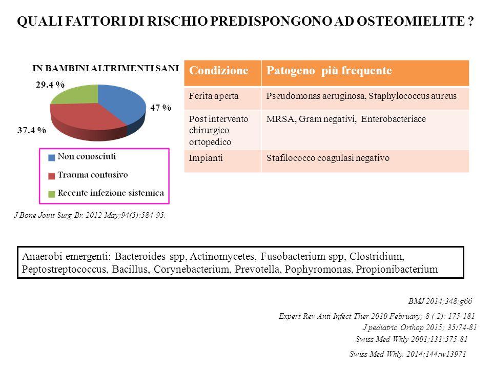 IN BAMBINI ALTRIMENTI SANI CondizionePatogeno più frequente Ferita apertaPseudomonas aeruginosa, Staphylococcus aureus Post intervento chirurgico orto