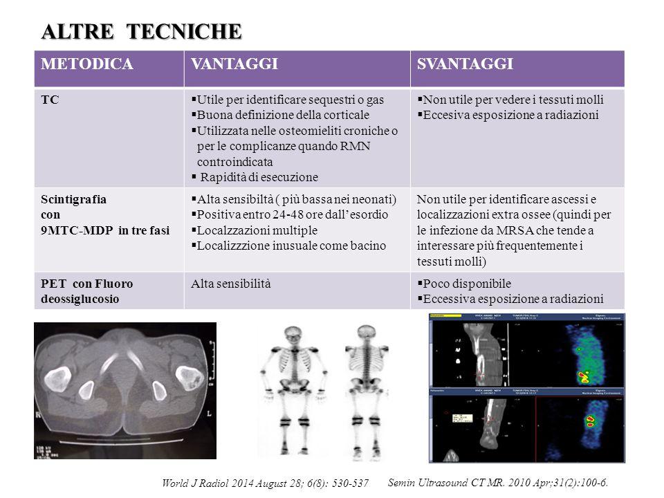 METODICAVANTAGGISVANTAGGI TC  Utile per identificare sequestri o gas  Buona definizione della corticale  Utilizzata nelle osteomieliti croniche o p