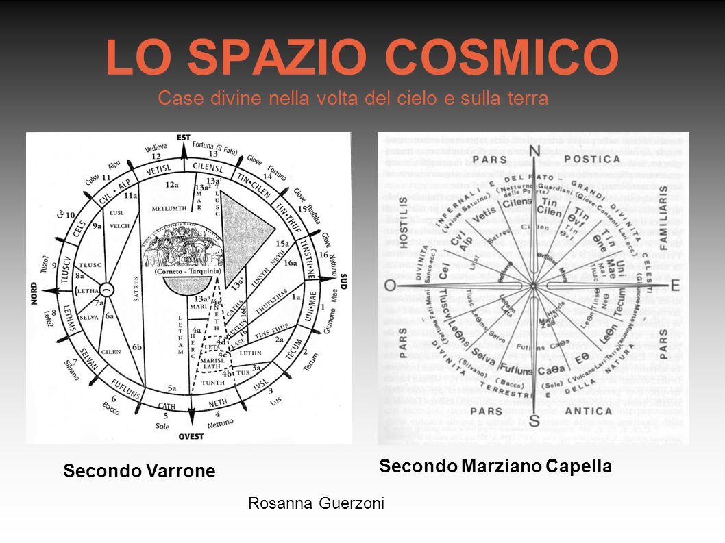 Rosanna Guerzoni LO SPAZIO COSMICO Secondo Marziano Capella Case divine nella volta del cielo e sulla terra Secondo Varrone