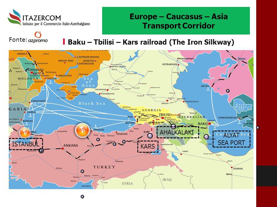 ALYAT SEA PORT KARS AHALKALAKI ISTANBUL Europe – Caucasus – Asia Transport Corridor I Baku – Tbilisi – Kars railroad (The Iron Silkway) Fonte: