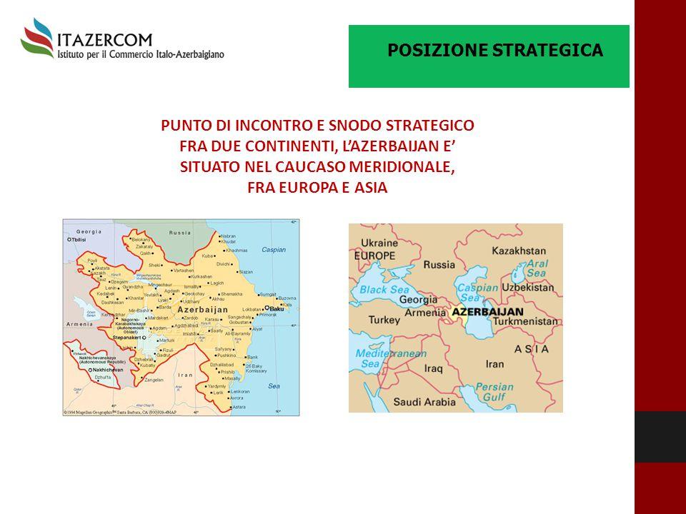 POSIZIONE STRATEGICA PUNTO DI INCONTRO E SNODO STRATEGICO FRA DUE CONTINENTI, L'AZERBAIJAN E' SITUATO NEL CAUCASO MERIDIONALE, FRA EUROPA E ASIA