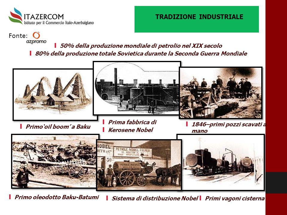 I Primo'oil boom' a Baku I Prima fabbrica di I Kerosene Nobel I 1846–primi pozzi scavati a mano I Primo oleodotto Baku-Batumi I Sistema di distribuzio