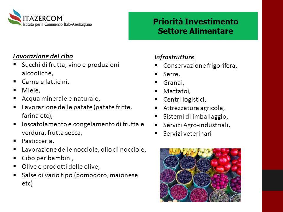 Priorità Investimento Settore Alimentare Lavorazione del cibo  Succhi di frutta, vino e produzioni alcooliche,  Carne e latticini,  Miele,  Acqua