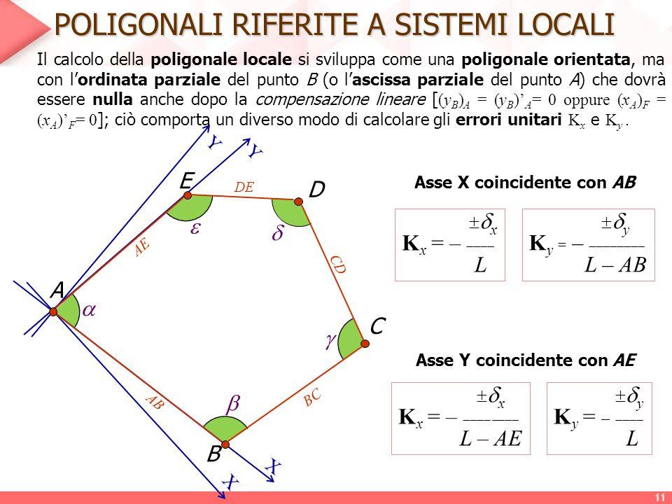 X Y POLIGONALI RIFERITE A SISTEMI LOCALI Il calcolo della poligonale locale si sviluppa come una poligonale orientata, ma con l'ordinata parziale del