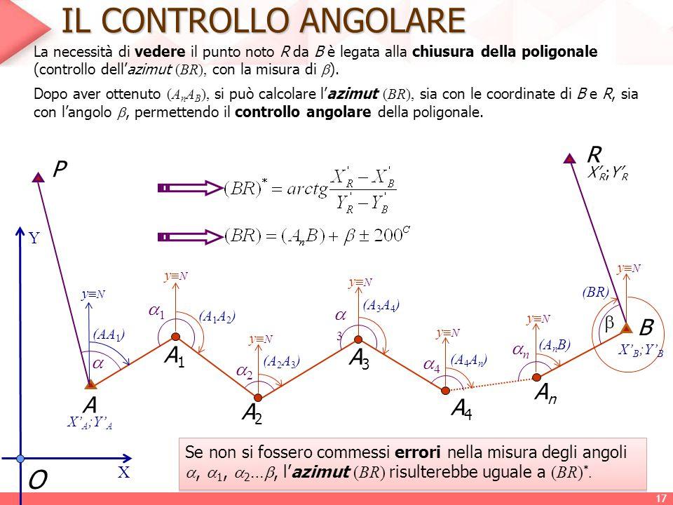 IL CONTROLLO ANGOLARE La necessità di vedere il punto noto R da B è legata alla chiusura della poligonale (controllo dell'azimut (BR), con la misura d