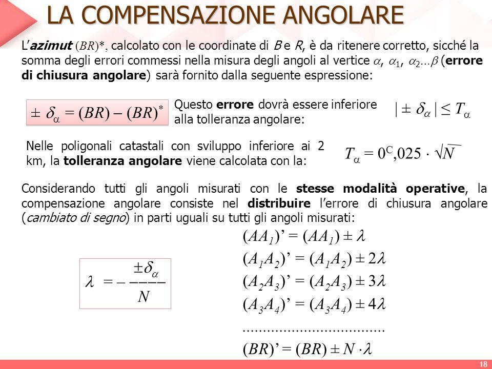 LA COMPENSAZIONE ANGOLARE L'azimut (BR)*, calcolato con le coordinate di B e R, è da ritenere corretto, sicché la somma degli errori commessi nella mi