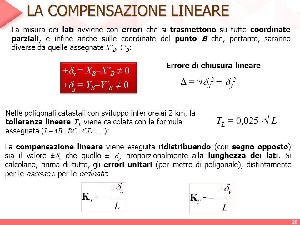 LA COMPENSAZIONE LINEARE Nelle poligonali catastali con sviluppo inferiore ai 2 km, la tolleranza lineare T L viene calcolata con la formula assegnata
