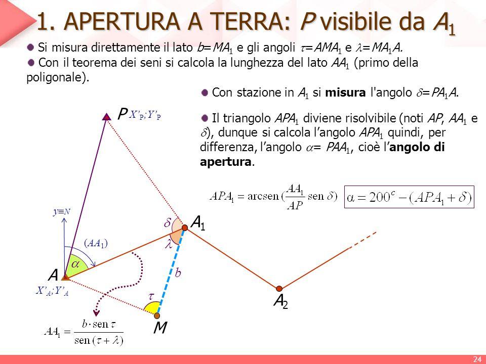 1. APERTURA A TERRA: P visibile da A 1 Si misura direttamente il lato b=MA 1 e gli angoli  =AMA 1 e =MA 1 A. A A1A1 X' A ;Y' A  A2A2 yNyN (AA 1 )