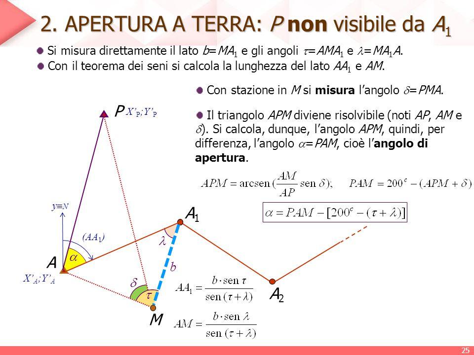 2. APERTURA A TERRA: P non visibile da A 1 Si misura direttamente il lato b=MA 1 e gli angoli  =AMA 1 e =MA 1 A. A A1A1 X' A ;Y' A  A2A2 yNyN (AA