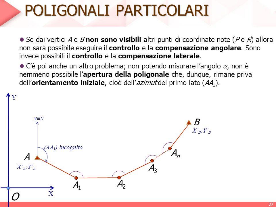 POLIGONALI PARTICOLARI Se dai vertici A e B non sono visibili altri punti di coordinate note (P e R) allora non sarà possibile eseguire il controllo e