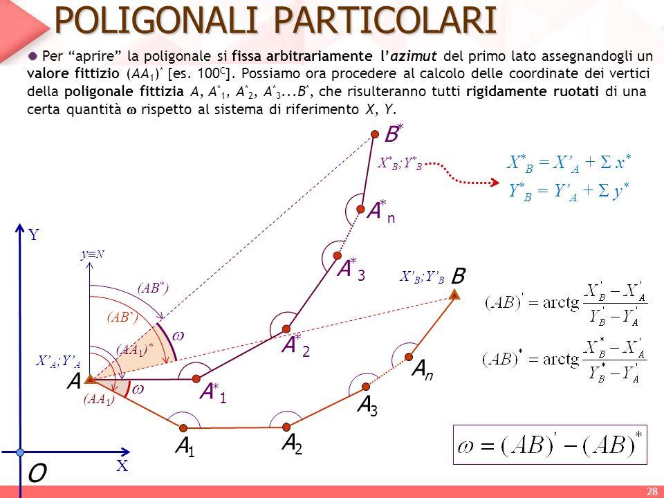 """POLIGONALI PARTICOLARI Per """"aprire"""" la poligonale si fissa arbitrariamente l'azimut del primo lato assegnandogli un valore fittizio (AA 1 ) * [es. 100"""