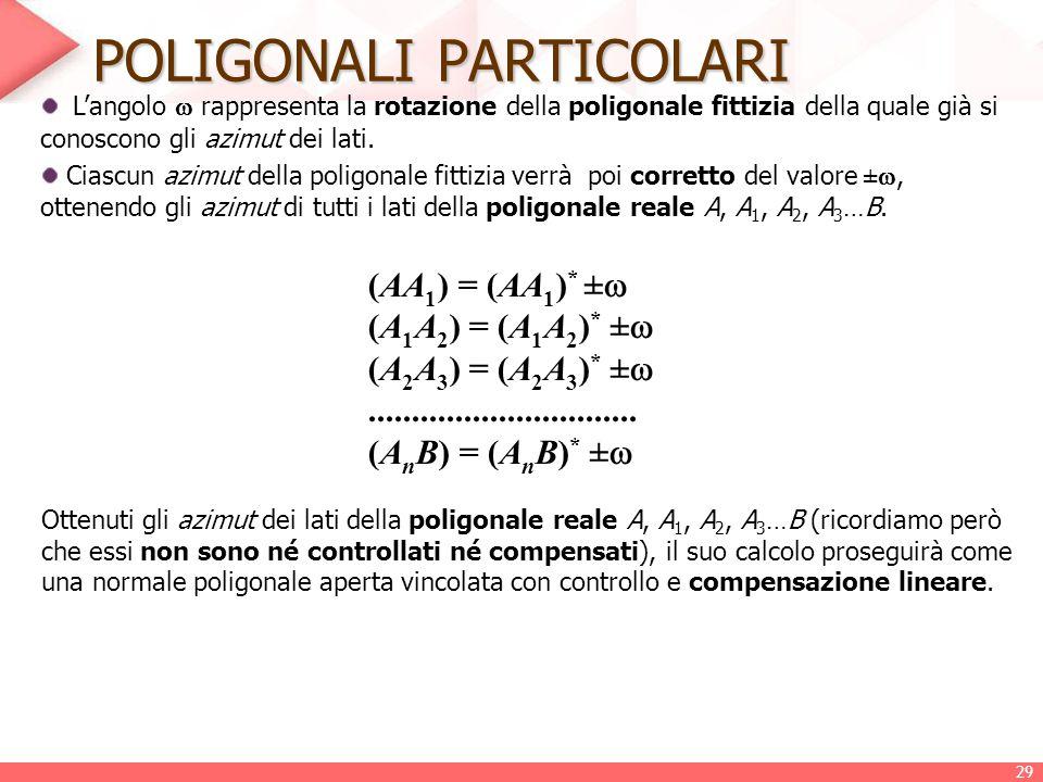 POLIGONALI PARTICOLARI L'angolo  rappresenta la rotazione della poligonale fittizia della quale già si conoscono gli azimut dei lati. Ciascun azimut