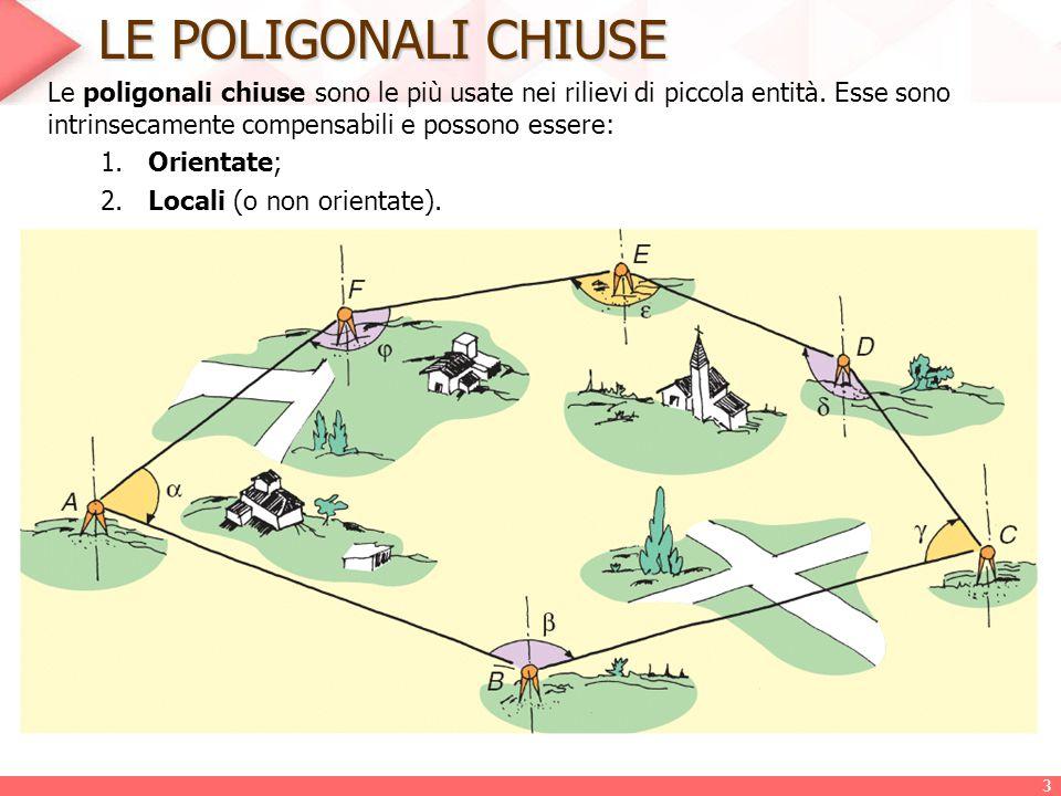 SCHEMA DELLE POLIGONALI CHIUSE ORIENTATE Nelle poligonali chiuse vengono misurati tutti gli angoli interni e tutti i lati.