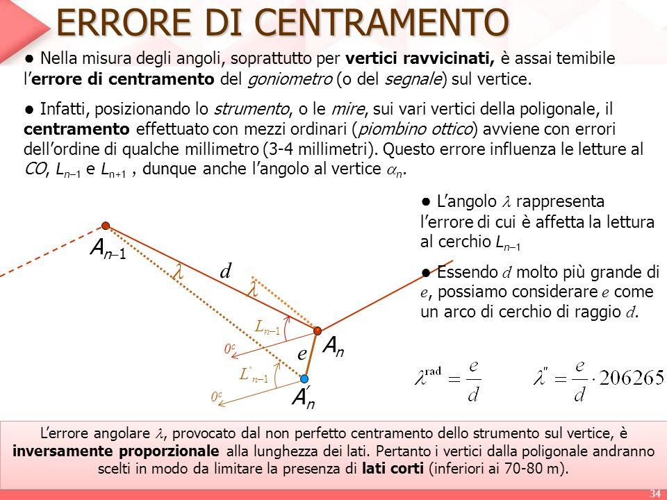 ERRORE DI CENTRAMENTO ● Nella misura degli angoli, soprattutto per vertici ravvicinati, è assai temibile l'errore di centramento del goniometro (o del