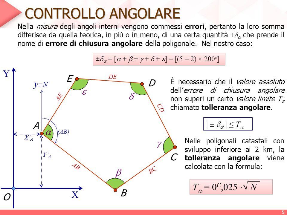 COMPENSAZIONE ANGOLARE Dato che tutti gli angoli vengono misurati con le stesse modalità operative, è logico supporre che essi siano affetti dallo stesso errore, per cui la compensazione angolare consiste nel distribuire l'errore di chiusura angolare (cambiato di segno) in parti uguali su tutti gli angoli misurati.