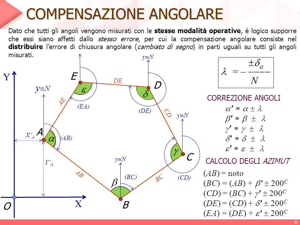 CALCOLO DELLE COORDINATE PARZIALI Con le lunghezze dei lati e l'ampiezza degli azimut, si possono calcolare le coordinate parziali, considerando il vertice A, inizialmente come primo vertice, poi come ultimo.