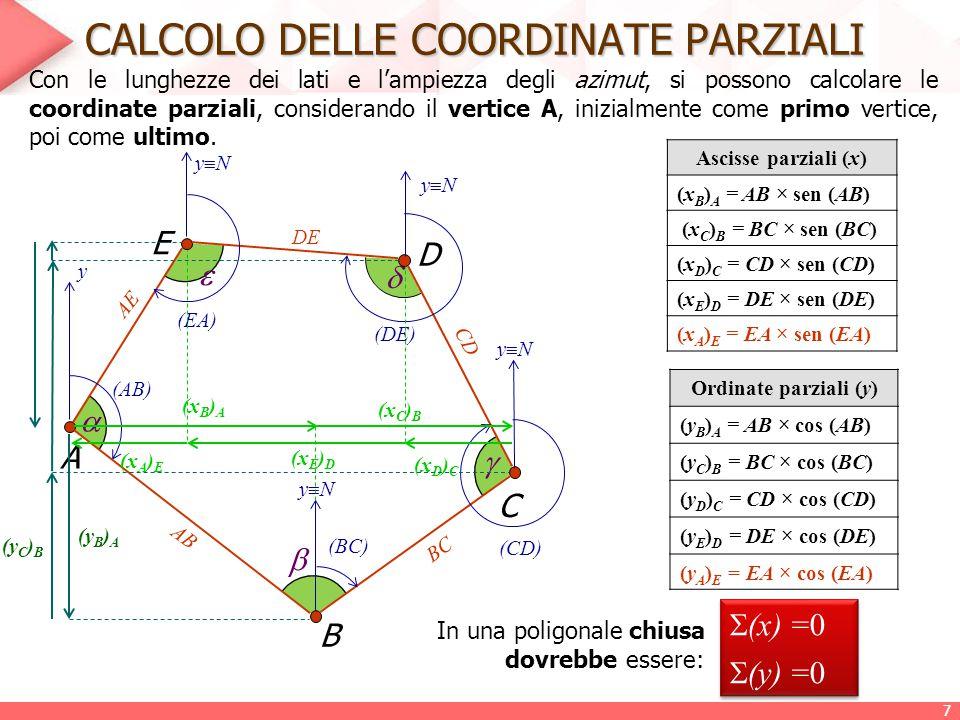 LA COMPENSAZIONE ANGOLARE L'azimut (BR)*, calcolato con le coordinate di B e R, è da ritenere corretto, sicché la somma degli errori commessi nella misura degli angoli al vertice ,  1,  2 …  (errore di chiusura angolare) sarà fornito dalla seguente espressione: ±   = (BR)  (BR) * Questo errore dovrà essere inferiore alla tolleranza angolare:   ±     ≤ T  Nelle poligonali catastali con sviluppo inferiore ai 2 km, la tolleranza angolare viene calcolata con la: T  = 0 C,025   N Considerando tutti gli angoli misurati con le stesse modalità operative, la compensazione angolare consiste nel distribuire l'errore di chiusura angolare (cambiato di segno) in parti uguali su tutti gli angoli misurati:   = –  N (AA 1 )' = (AA 1 ) ± (A 1 A 2 )' = (A 1 A 2 ) ± 2 (A 2 A 3 )' = (A 2 A 3 ) ± 3 (A 3 A 4 )' = (A 3 A 4 ) ± 4...................................
