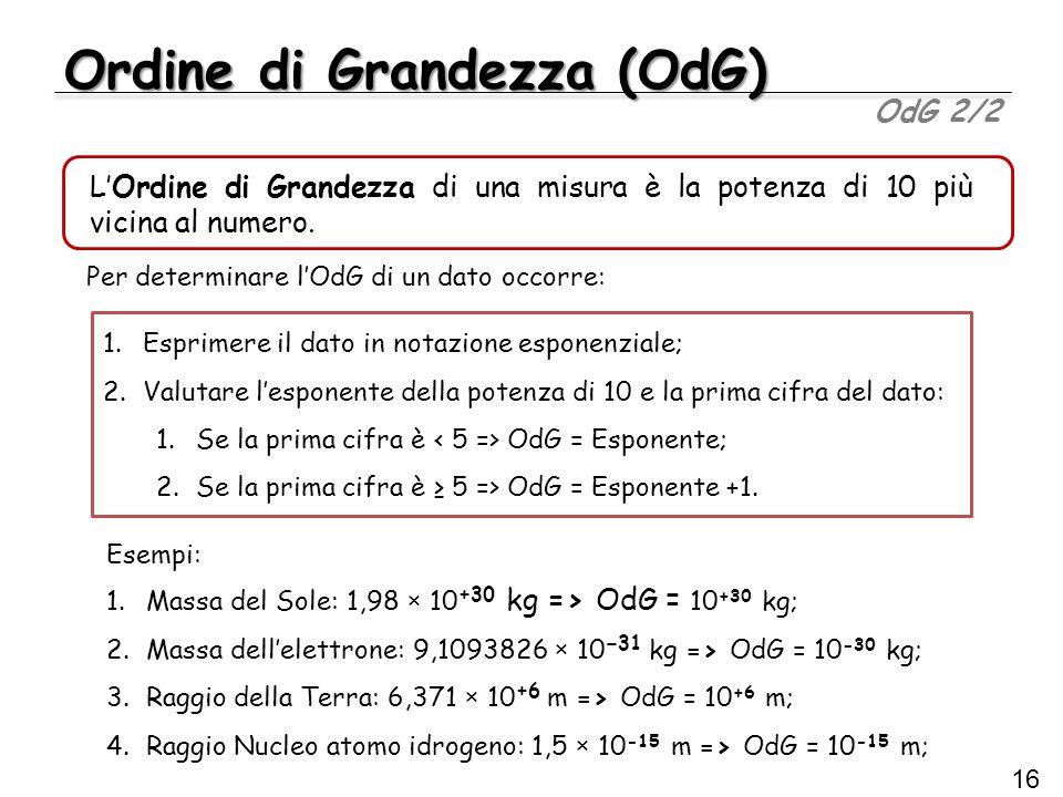 Ordine di Grandezza (OdG) OdG 2/2 16 L'Ordine di Grandezza di una misura è la potenza di 10 più vicina al numero. 1.Esprimere il dato in notazione esp