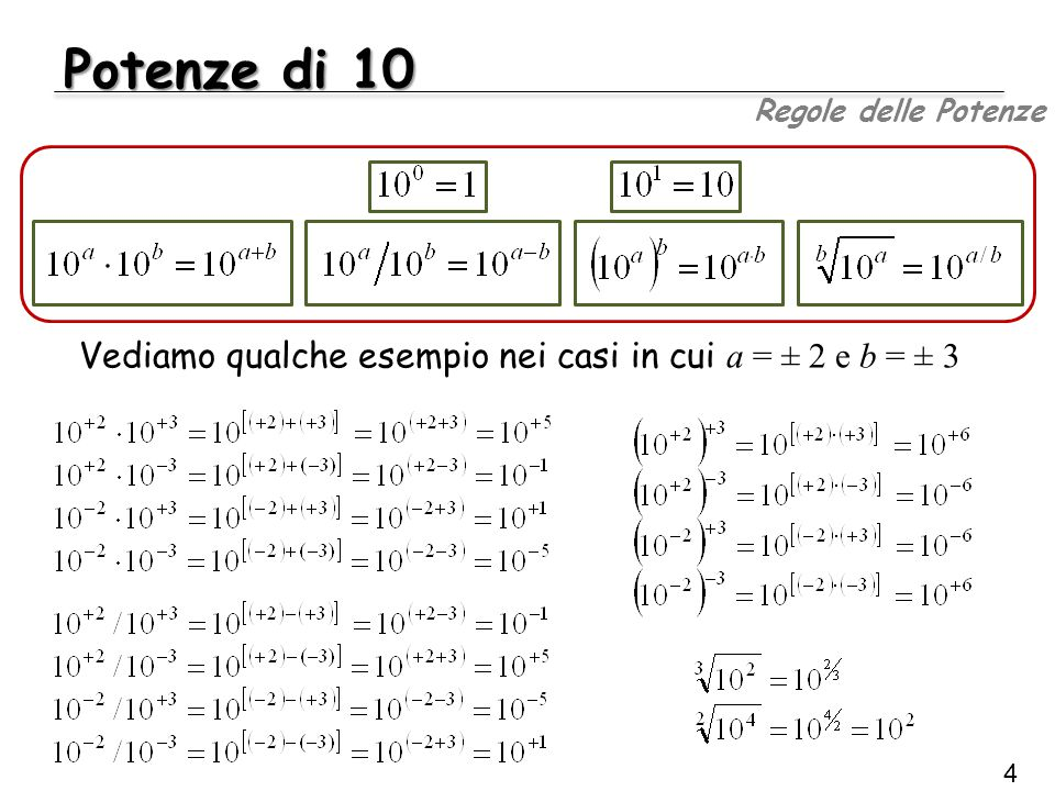 Potenze di 10 4 Regole delle Potenze Vediamo qualche esempio nei casi in cui a = ± 2 e b = ± 3