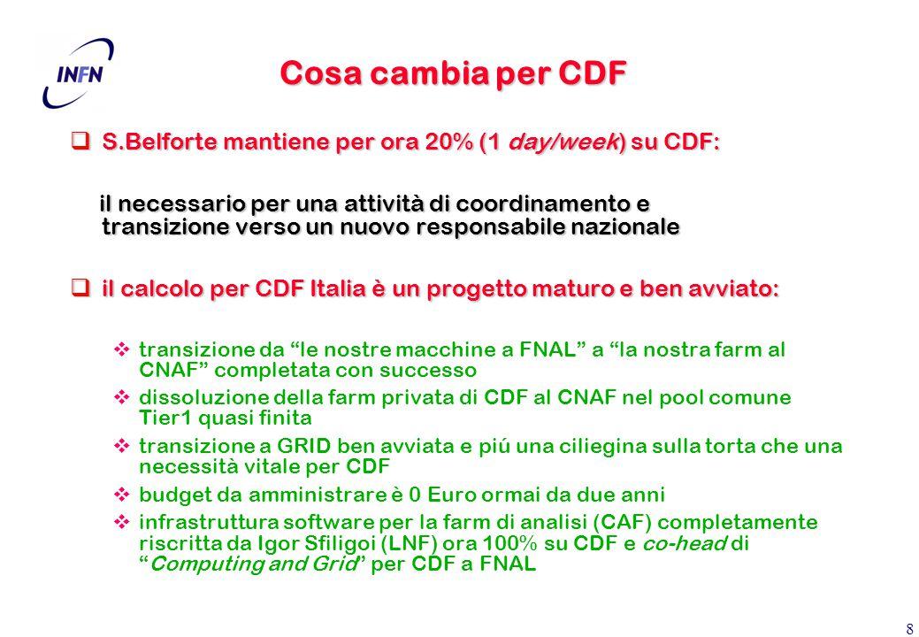 8 Cosa cambia per CDF  S.Belforte mantiene per ora 20% (1 day/week) su CDF: il necessario per una attività di coordinamento e transizione verso un nuovo responsabile nazionale il necessario per una attività di coordinamento e transizione verso un nuovo responsabile nazionale  il calcolo per CDF Italia è un progetto maturo e ben avviato:  transizione da le nostre macchine a FNAL a la nostra farm al CNAF completata con successo  dissoluzione della farm privata di CDF al CNAF nel pool comune Tier1 quasi finita  transizione a GRID ben avviata e piú una ciliegina sulla torta che una necessità vitale per CDF  budget da amministrare è 0 Euro ormai da due anni  infrastruttura software per la farm di analisi (CAF) completamente riscritta da Igor Sfiligoi (LNF) ora 100% su CDF e co-head di Computing and Grid per CDF a FNAL