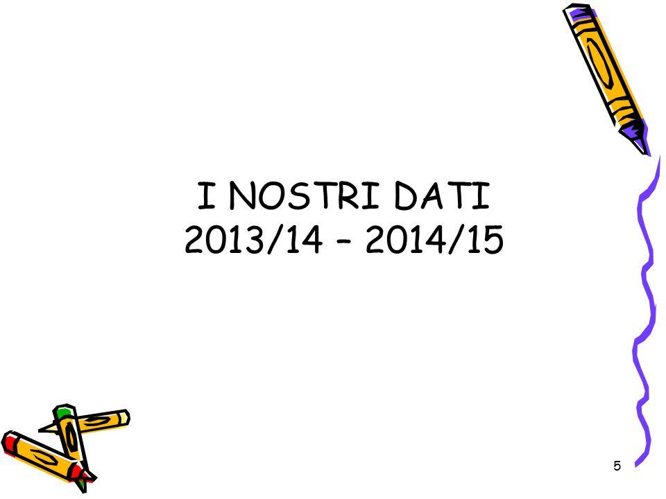 5 I NOSTRI DATI 2013/14 – 2014/15