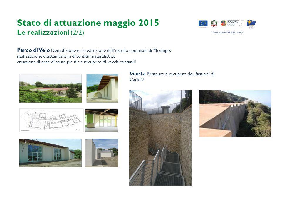 Stato di attuazione maggio 2015 Le realizzazioni (2/2) Parco di Veio Demolizione e ricostruzione dell'ostello comunale di Morlupo, realizzazione e sis