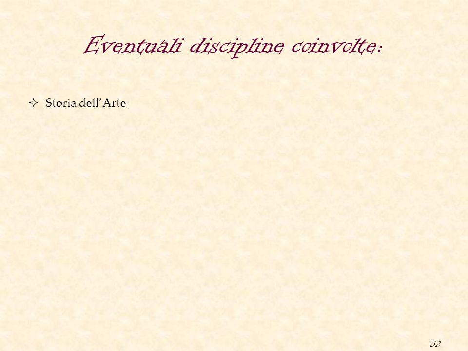 52 Eventuali discipline coinvolte:  Storia dell'Arte