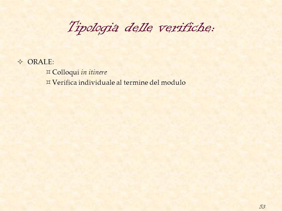 53 Tipologia delle verifiche:  ORALE:  Colloqui in itinere  Verifica individuale al termine del modulo